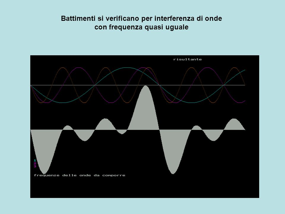 Battimenti si verificano per interferenza di onde con frequenza quasi uguale