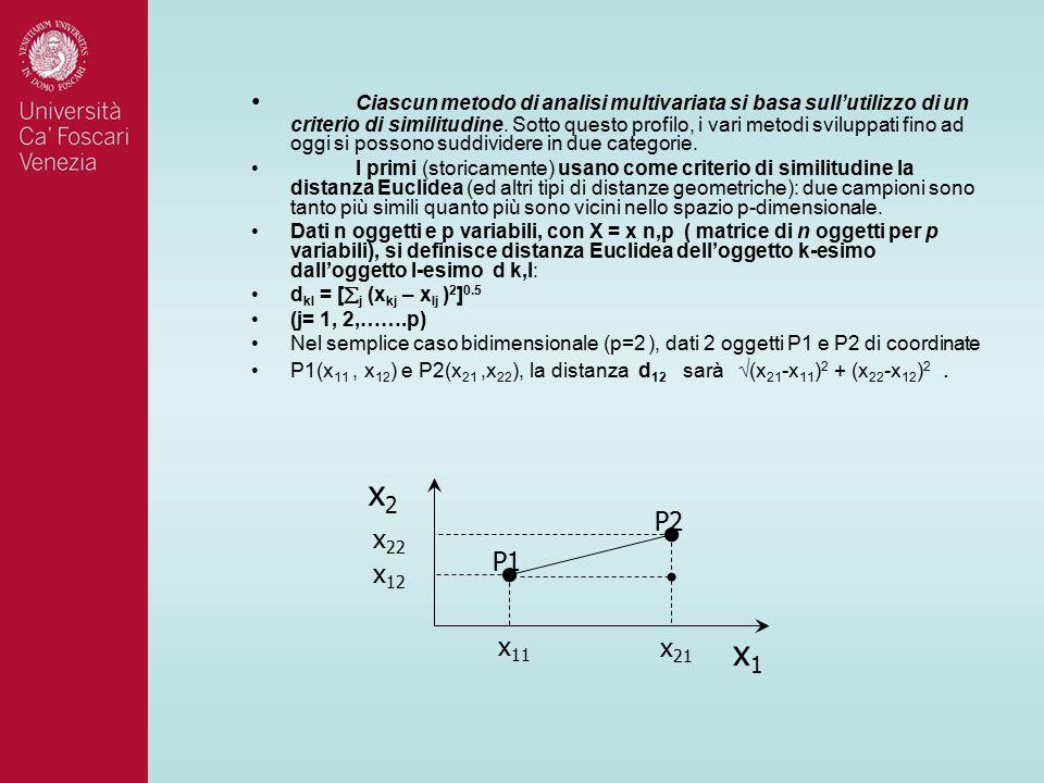 Ciascun metodo di analisi multivariata si basa sull'utilizzo di un criterio di similitudine. Sotto questo profilo, i vari metodi sviluppati fino ad og