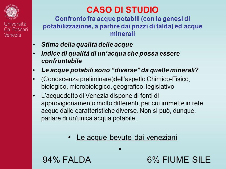 CASO DI STUDIO Confronto fra acque potabili (con la genesi di potabilizzazione, a partire dai pozzi di falda) ed acque minerali Stima della qualità de