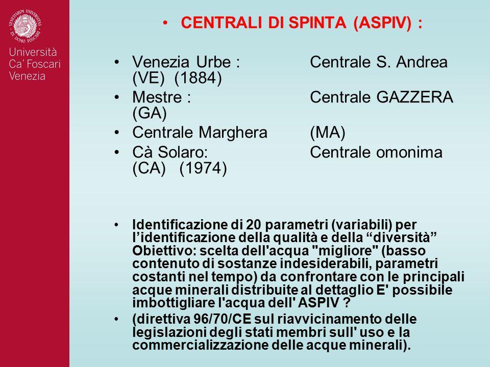 CENTRALI DI SPINTA (ASPIV) : Venezia Urbe : Centrale S.