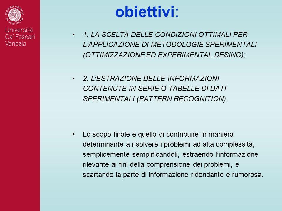 obiettivi: 1. LA SCELTA DELLE CONDIZIONI OTTIMALI PER L'APPLICAZIONE DI METODOLOGIE SPERIMENTALI (OTTIMIZZAZIONE ED EXPERIMENTAL DESING); 2. L'ESTRAZI