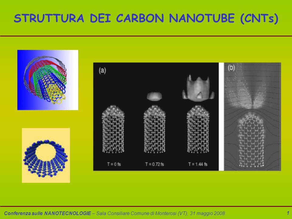 Conferenza sulle NANOTECNOLOGIE – Sala Consiliare Comune di Monterosi (VT), 31 maggio 2008 1 STRUTTURA DEI CARBON NANOTUBE (CNTs)