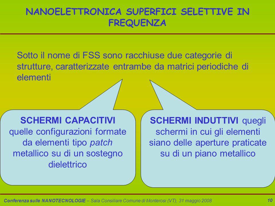 Conferenza sulle NANOTECNOLOGIE – Sala Consiliare Comune di Monterosi (VT), 31 maggio 2008 10 NANOELETTRONICA SUPERFICI SELETTIVE IN FREQUENZA Sotto i