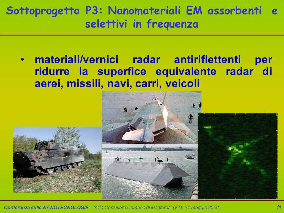 Conferenza sulle NANOTECNOLOGIE – Sala Consiliare Comune di Monterosi (VT), 31 maggio 2008 11 Sottoprogetto P3: Nanomateriali EM assorbenti e selettiv