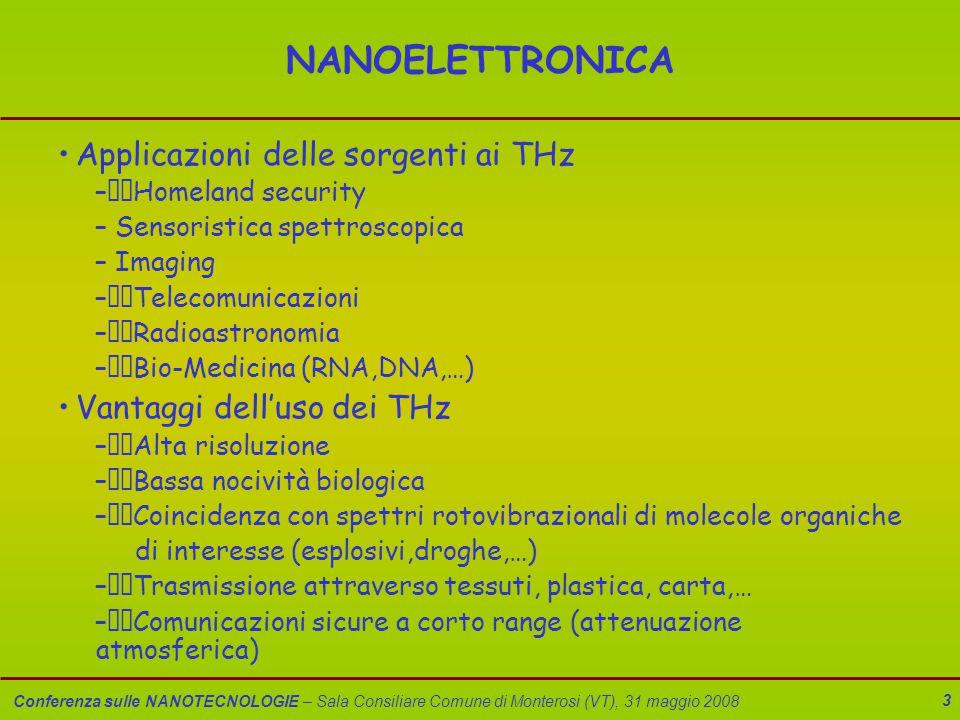 Conferenza sulle NANOTECNOLOGIE – Sala Consiliare Comune di Monterosi (VT), 31 maggio 2008 3 NANOELETTRONICA Applicazioni delle sorgenti ai THz –Homel