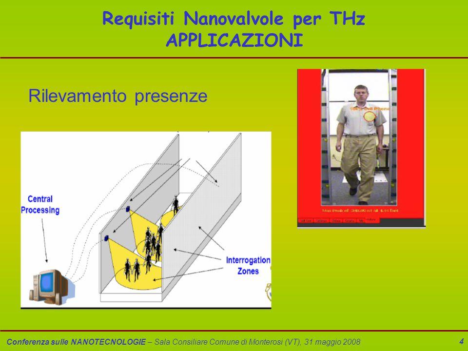Conferenza sulle NANOTECNOLOGIE – Sala Consiliare Comune di Monterosi (VT), 31 maggio 2008 4 Requisiti Nanovalvole per THz APPLICAZIONI Rilevamento pr