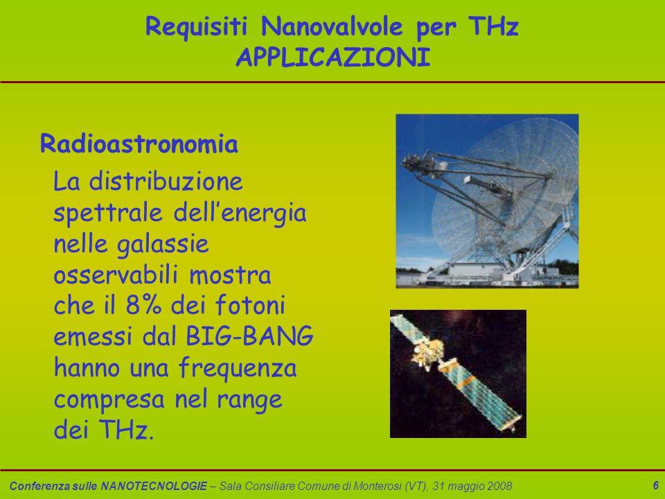 Conferenza sulle NANOTECNOLOGIE – Sala Consiliare Comune di Monterosi (VT), 31 maggio 2008 6 Requisiti Nanovalvole per THz APPLICAZIONI Radioastronomi