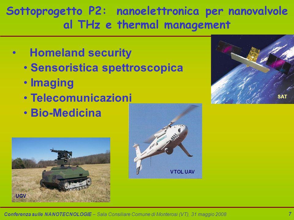 Conferenza sulle NANOTECNOLOGIE – Sala Consiliare Comune di Monterosi (VT), 31 maggio 2008 7 Sottoprogetto P2: nanoelettronica per nanovalvole al THz