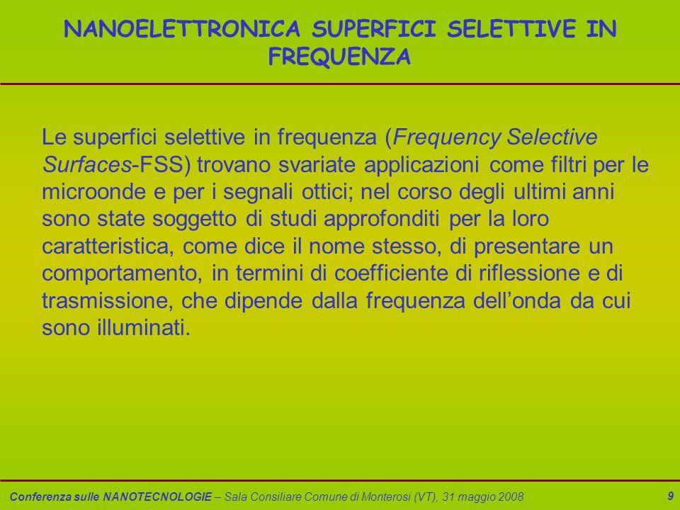 Conferenza sulle NANOTECNOLOGIE – Sala Consiliare Comune di Monterosi (VT), 31 maggio 2008 9 NANOELETTRONICA SUPERFICI SELETTIVE IN FREQUENZA Le super
