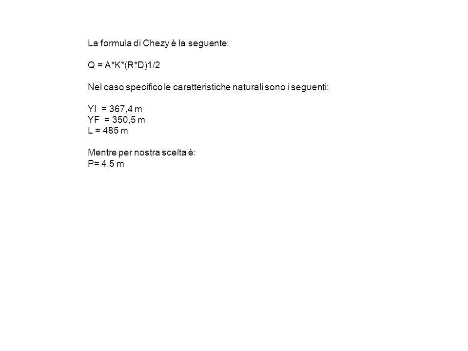 La formula di Chezy è la seguente: Q = A*K*(R*D)1/2 Nel caso specifico le caratteristiche naturali sono i seguenti: YI = 367,4 m YF = 350,5 m L = 485