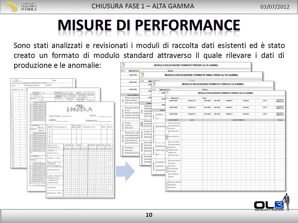 CHIUSURA FASE 1 – ALTA GAMMA 03/07/2012 10 Sono stati analizzati e revisionati i moduli di raccolta dati esistenti ed è stato creato un formato di modulo standard attraverso il quale rilevare i dati di produzione e le anomalie: