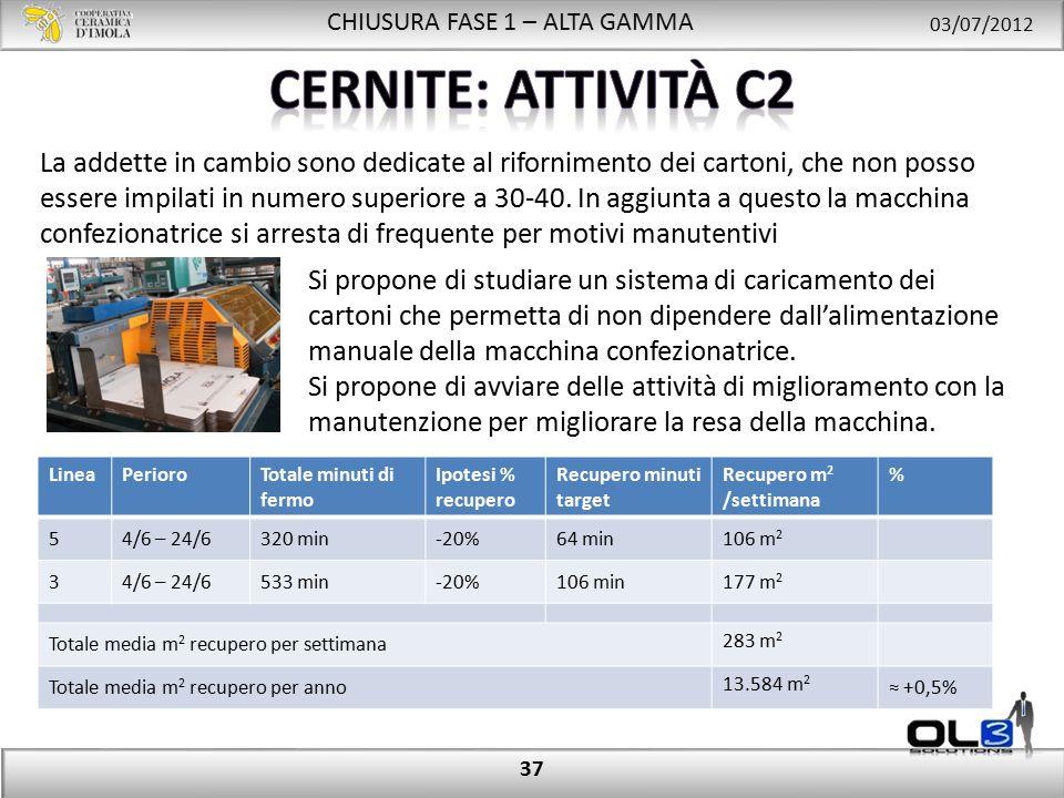CHIUSURA FASE 1 – ALTA GAMMA 03/07/2012 37 Si propone di studiare un sistema di caricamento dei cartoni che permetta di non dipendere dall'alimentazione manuale della macchina confezionatrice.