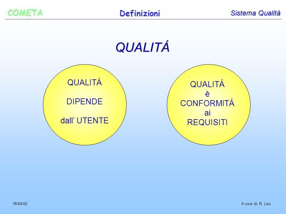 QUALITÁ QUALITÁ è CONFORMITÁ ai REQUISITI QUALITÁ DIPENDE dall' UTENTE 18/04/02A cura di: R.