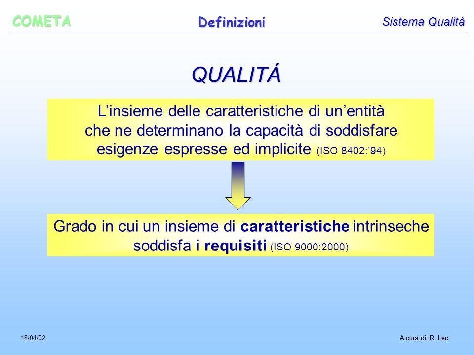 A cura di: R. Leo18/04/02A cura di: R.