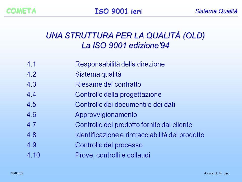 UNA STRUTTURA PER LA QUALITÁ (OLD) UNA STRUTTURA PER LA QUALITÁ (OLD) La ISO 9001 edizione'94 A cura di: R.