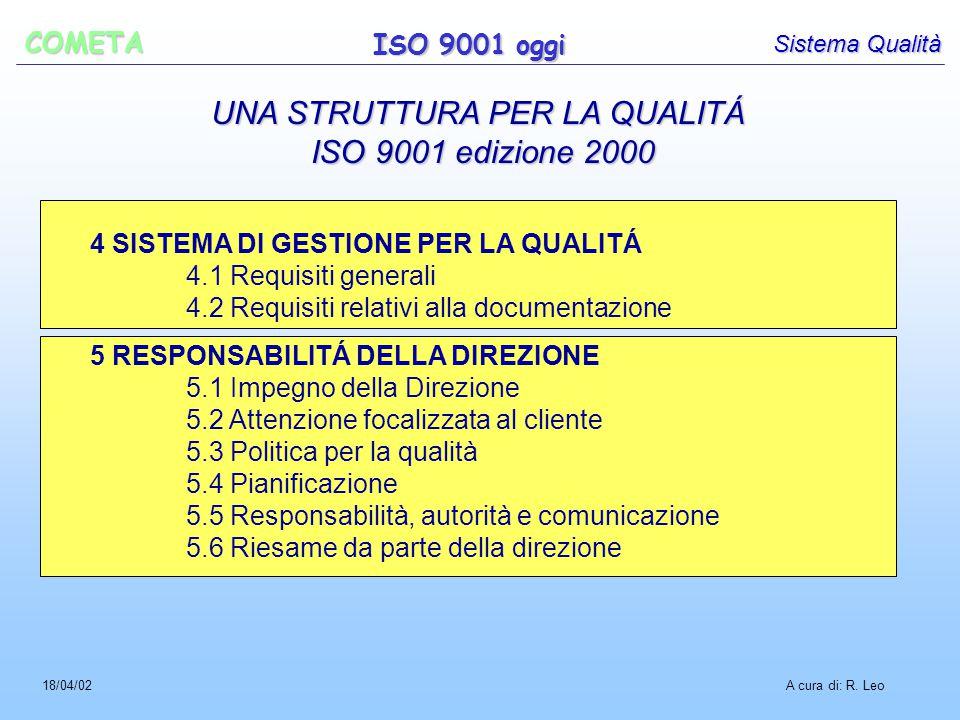 UNA STRUTTURA PER LA QUALITÁ ISO 9001 edizione 2000 A cura di: R.