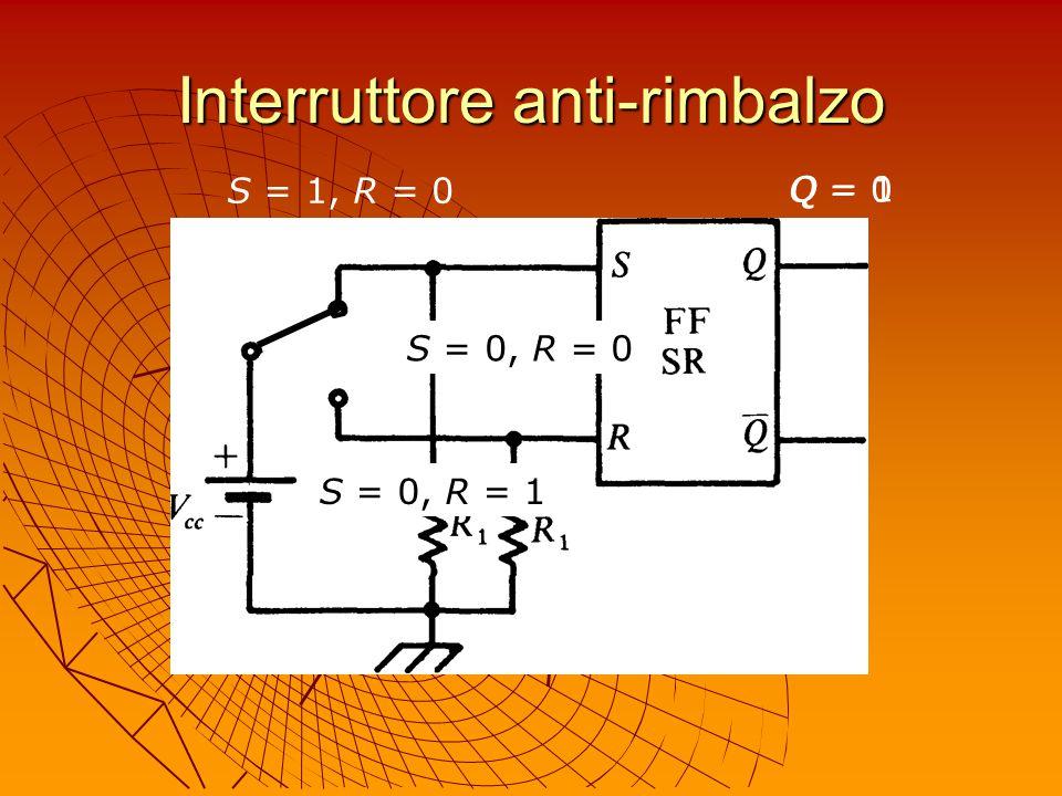 Interruttore anti-rimbalzo S = 1, R = 0 Q = 1 S = 0, R = 0 S = 0, R = 1 Q = 0