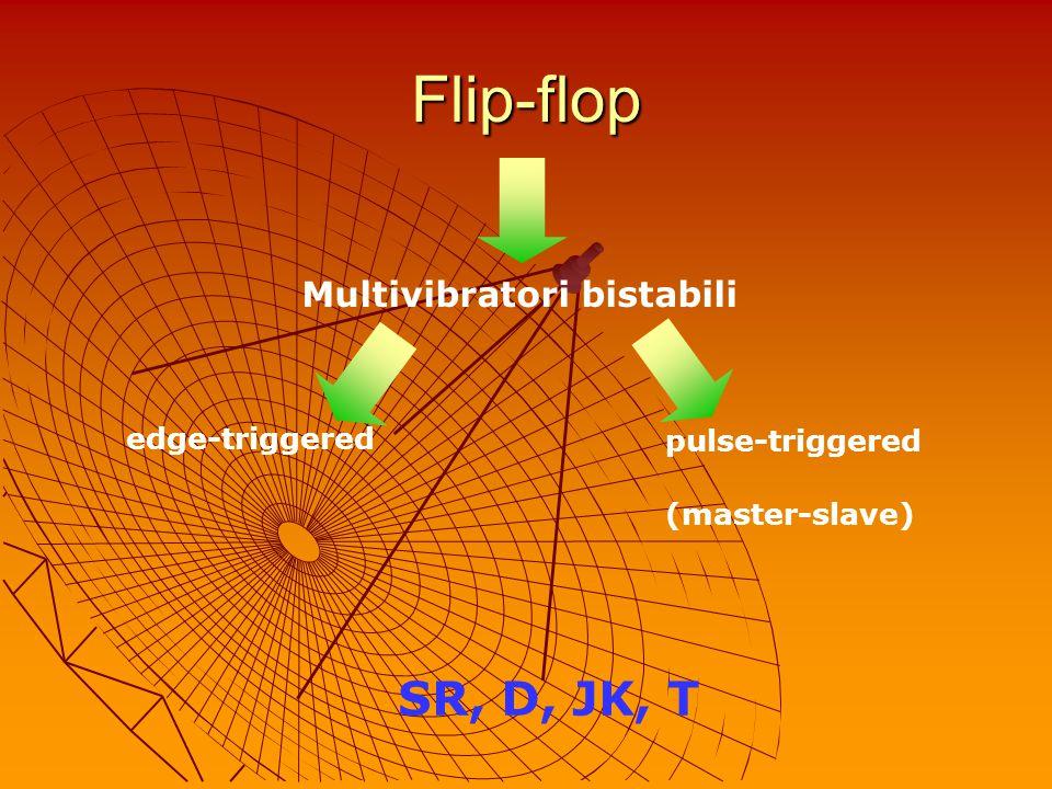 Flip-flop Multivibratori bistabili edge-triggered pulse-triggered (master-slave) SR, D, JK, T