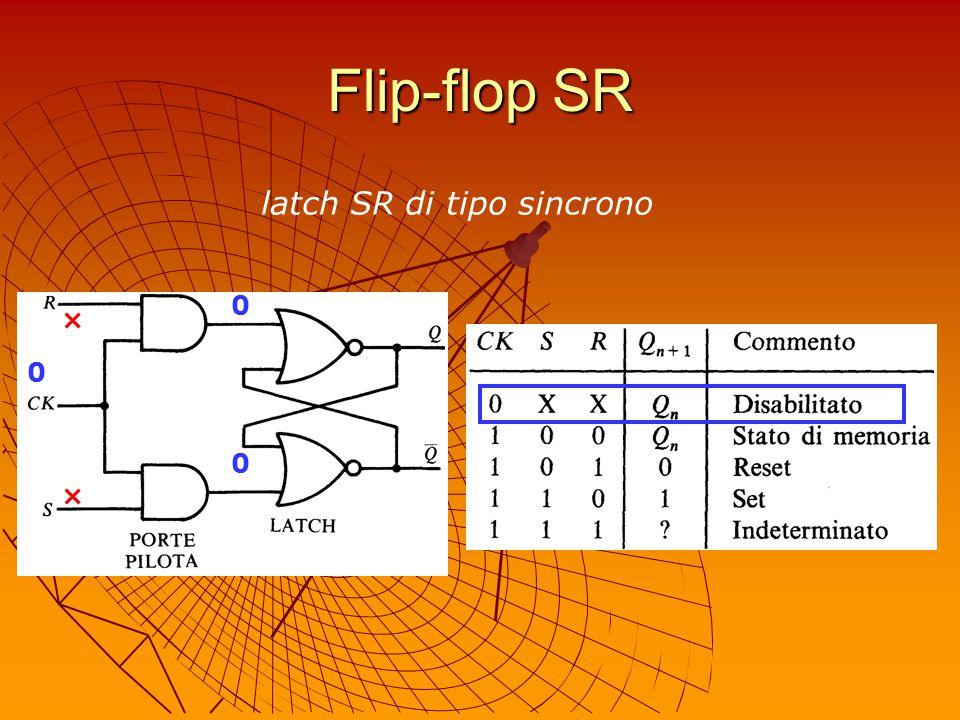 Flip-flop SR latch SR di tipo sincrono 0 0 0 × ×