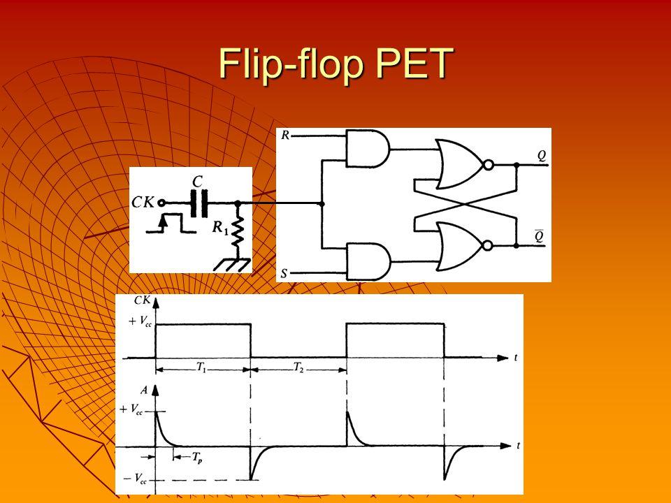 Flip-flop PET