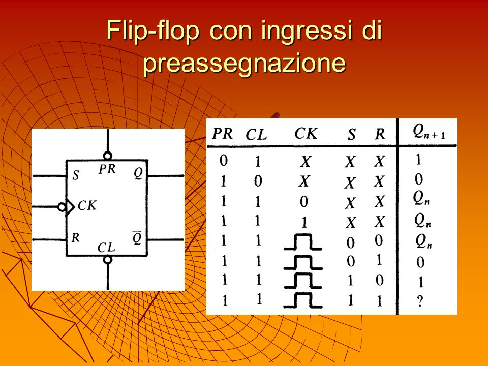 Flip-flop con ingressi di preassegnazione