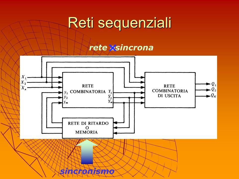 Reti sequenziali rete asincrona sincronismo ×
