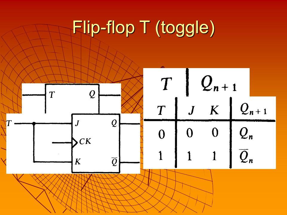 Flip-flop T (toggle)