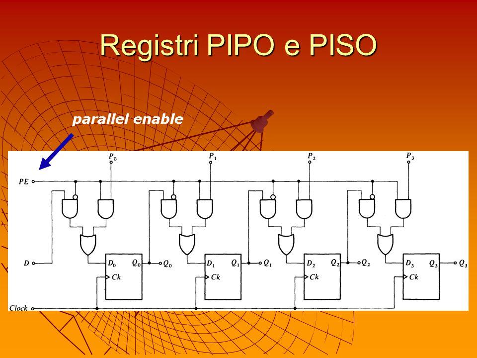 Registri PIPO e PISO parallel enable