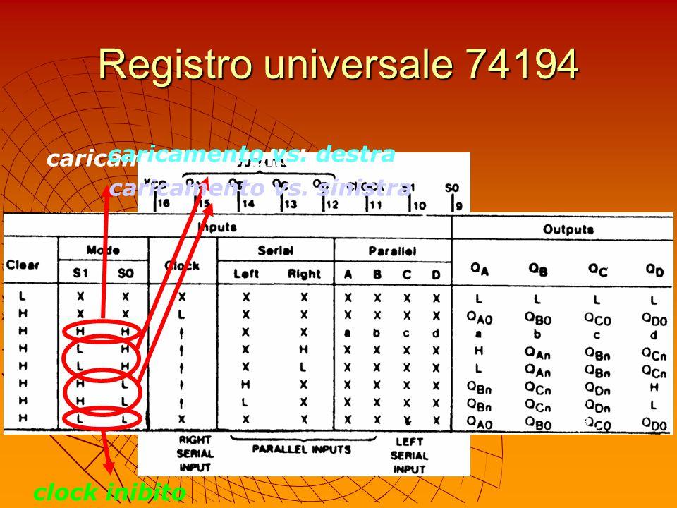 Registro universale 74194 caricamento parallelo clock inibito caricamento vs. destra caricamento vs. sinistra