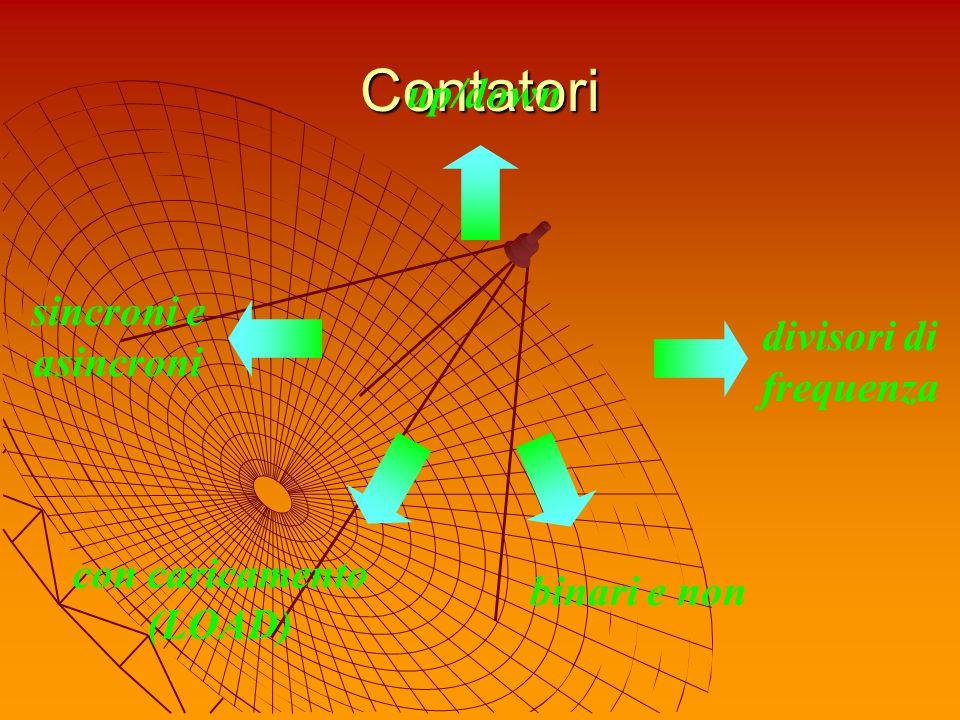 Contatori binari e non up/down sincroni e asincroni divisori di frequenza con caricamento (LOAD)