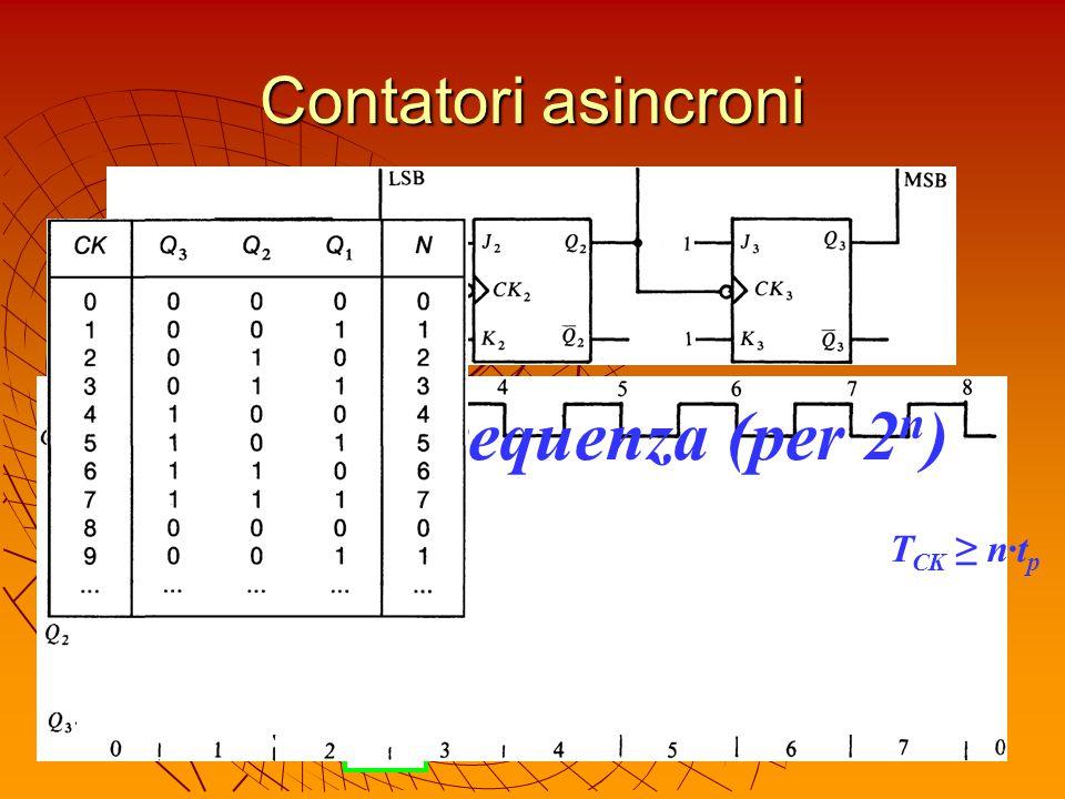 Contatori asincroni T Ck Q 1 divisori di frequenza (per 2 n ) T CK ≥ n∙t p