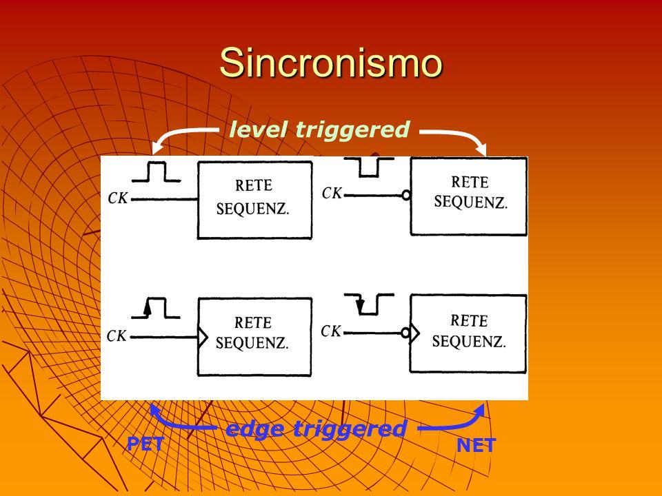 Sincronismo level triggered edge triggered PET NET