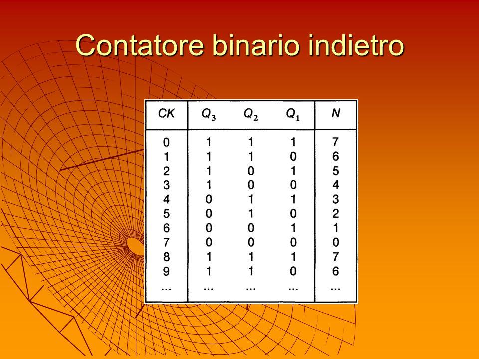 Contatore binario indietro