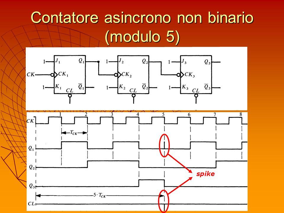 Contatore asincrono non binario (modulo 5) spike