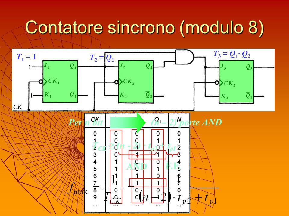 Contatore sincrono (modulo 8) T 1 = 1 T 2 = Q 1 T 3 = Q 1 ∙ Q 2 Per n bit (n – 2) porte AND T CK ≥ (n - 2) ∙ t p2 + t pl AND F.F.