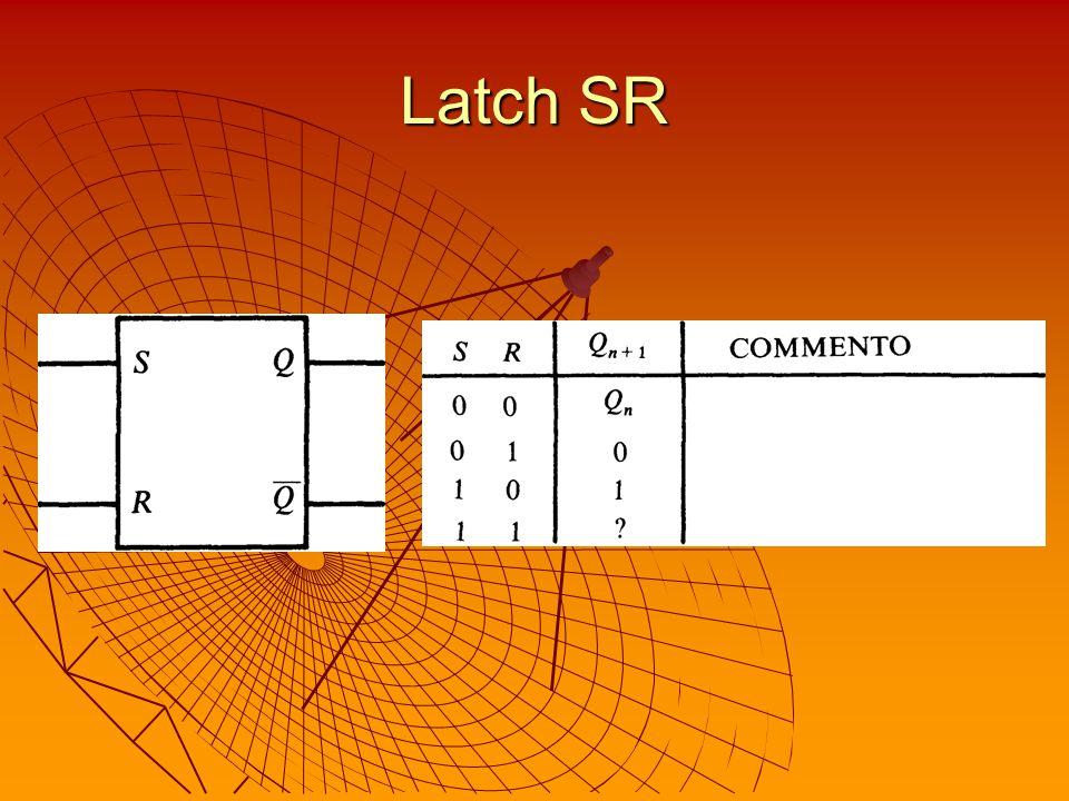 Latch SR