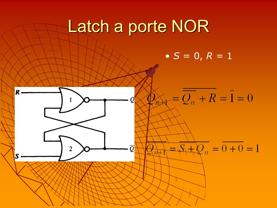 Latch a porte NOR S = 0, R = 1