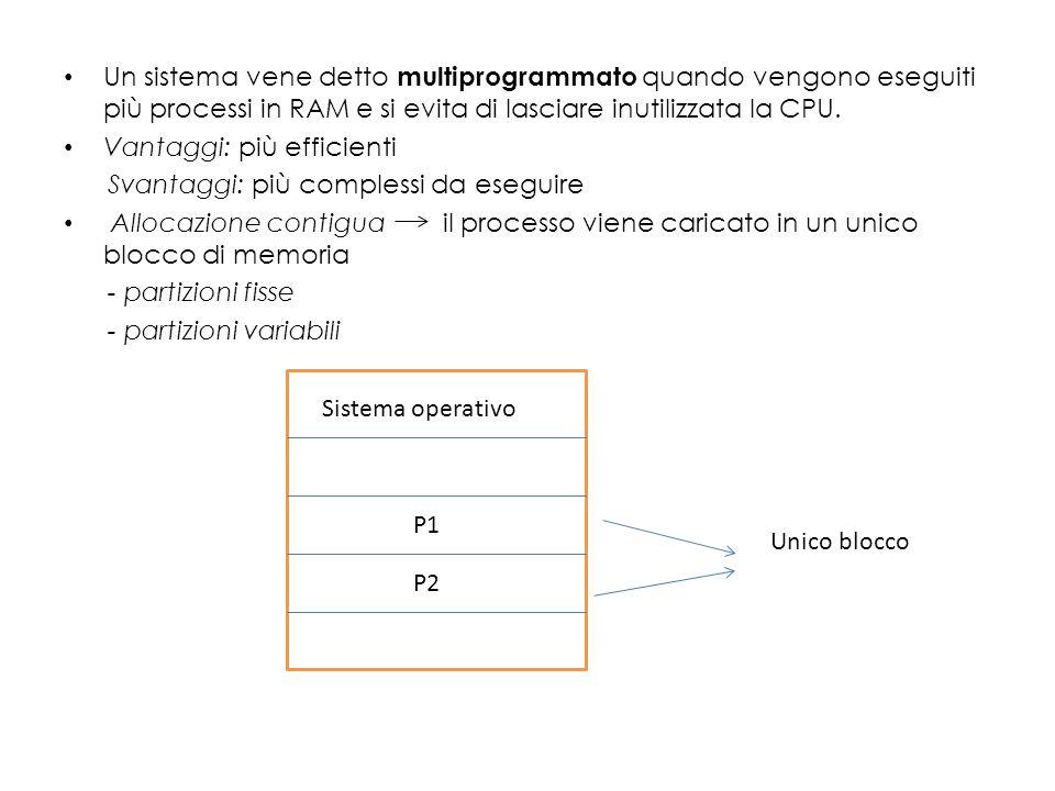Allocazione non contigua il processo viene suddiviso in parti e i vari pezzi sono collocati in diverse regioni della memoria.