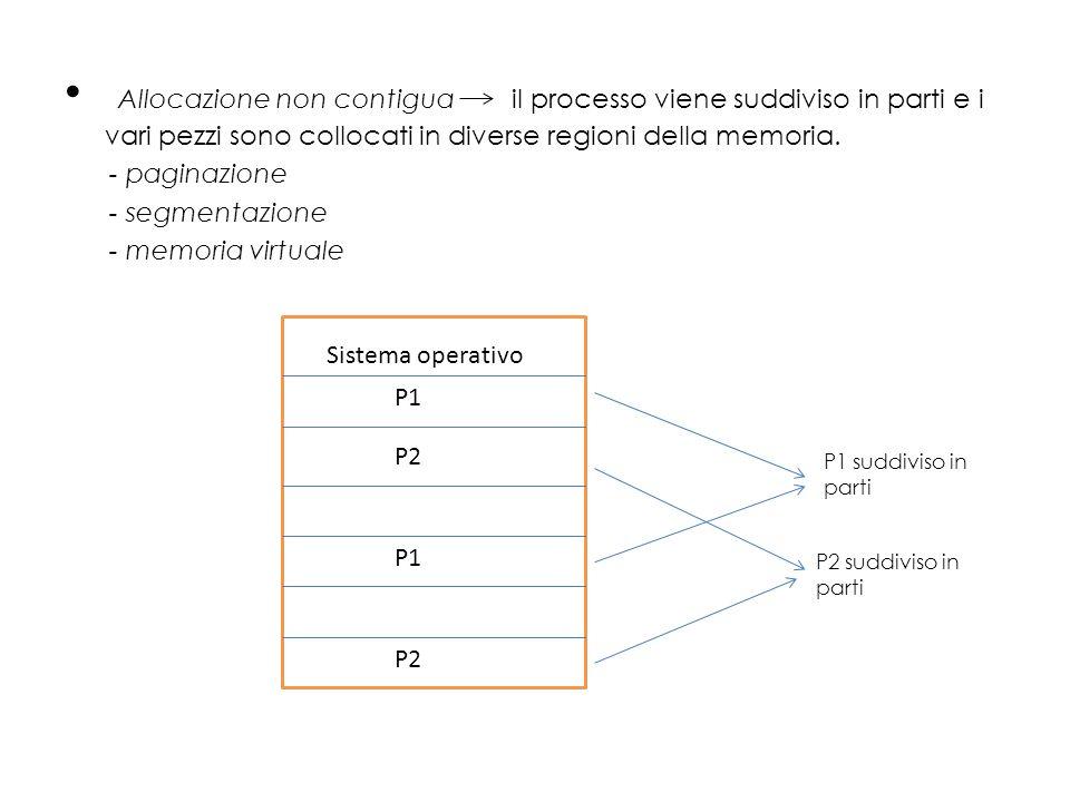 Allocazione non contigua il processo viene suddiviso in parti e i vari pezzi sono collocati in diverse regioni della memoria. - paginazione - segmenta