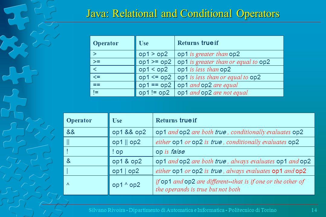 Java: Relational and Conditional Operators Silvano Rivoira - Dipartimento di Automatica e Informatica - Politecnico di Torino14 Operator Use Returns true if && op1 && op2 op1 and op2 are both true, conditionally evaluates op2    op1    op2 either op1 or op2 is true, conditionally evaluates op2 .