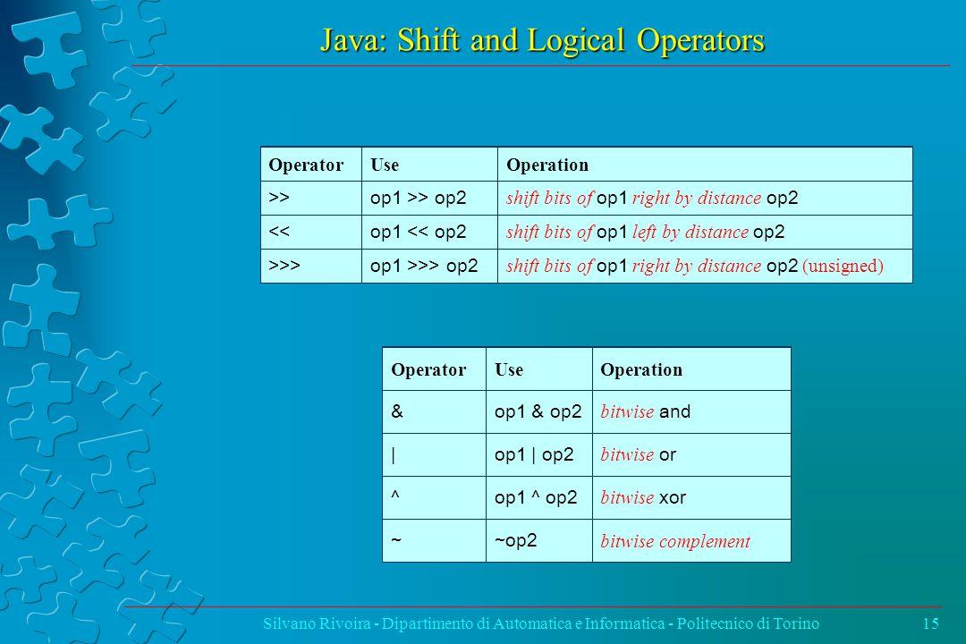 Java: Shift and Logical Operators Silvano Rivoira - Dipartimento di Automatica e Informatica - Politecnico di Torino15 OperatorUseOperation >>op1 >> o