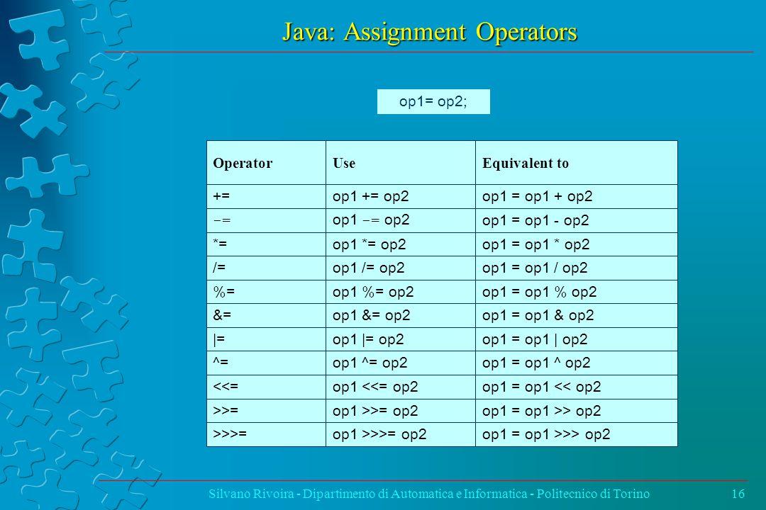 Java: Assignment Operators Silvano Rivoira - Dipartimento di Automatica e Informatica - Politecnico di Torino16 OperatorUseEquivalent to +=op1 += op2op1 = op1 + op2 -=-= op1 -= op2op1 = op1 - op2 *=op1 *= op2op1 = op1 * op2 /=op1 /= op2op1 = op1 / op2 %=op1 %= op2op1 = op1 % op2 &=op1 &= op2op1 = op1 & op2 |=op1 |= op2op1 = op1 | op2 ^=op1 ^= op2op1 = op1 ^ op2 <<=op1 <<= op2op1 = op1 << op2 >>=op1 >>= op2op1 = op1 >> op2 >>>=op1 >>>= op2op1 = op1 >>> op2 op1= op2;