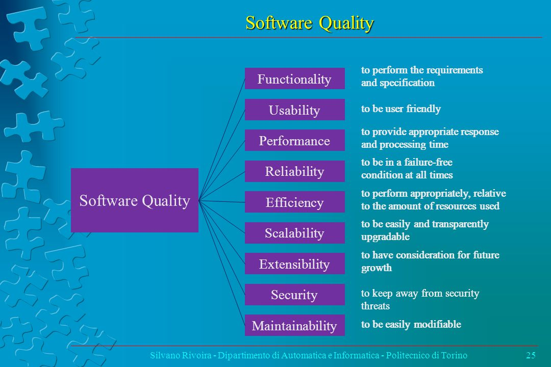 Software Quality Silvano Rivoira - Dipartimento di Automatica e Informatica - Politecnico di Torino25 to perform appropriately, relative to the amount of resources used to perform the requirements and specification to be user friendly to be in a failure-free condition at all times to provide appropriate response and processing time to be easily and transparently upgradable to keep away from security threats to be easily modifiable to have consideration for future growth to perform appropriately, relative to the amount of resources used to perform the requirements and specification to be user friendly to be in a failure-free condition at all times to provide appropriate response and processing time to be easily and transparently upgradable to keep away from security threats to be easily modifiable to have consideration for future growth Functionality Usability Performance Reliability Efficiency Scalability Extensibility Security Maintainability Software Quality