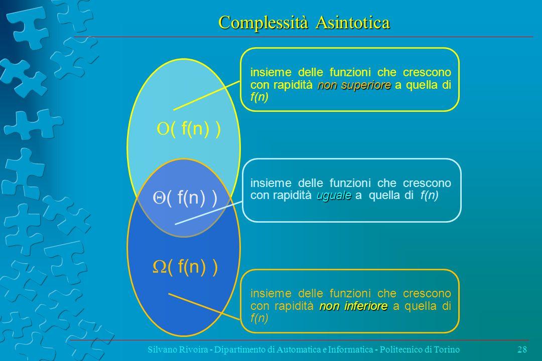 Complessità Asintotica Silvano Rivoira - Dipartimento di Automatica e Informatica - Politecnico di Torino28 non superiore insieme delle funzioni che crescono con rapidità non superiore a quella di f(n) uguale insieme delle funzioni che crescono con rapidità uguale a quella di f(n) non inferiore insieme delle funzioni che crescono con rapidità non inferiore a quella di f(n)  ( f(n) )  ( f(n) )  ( f(n) )