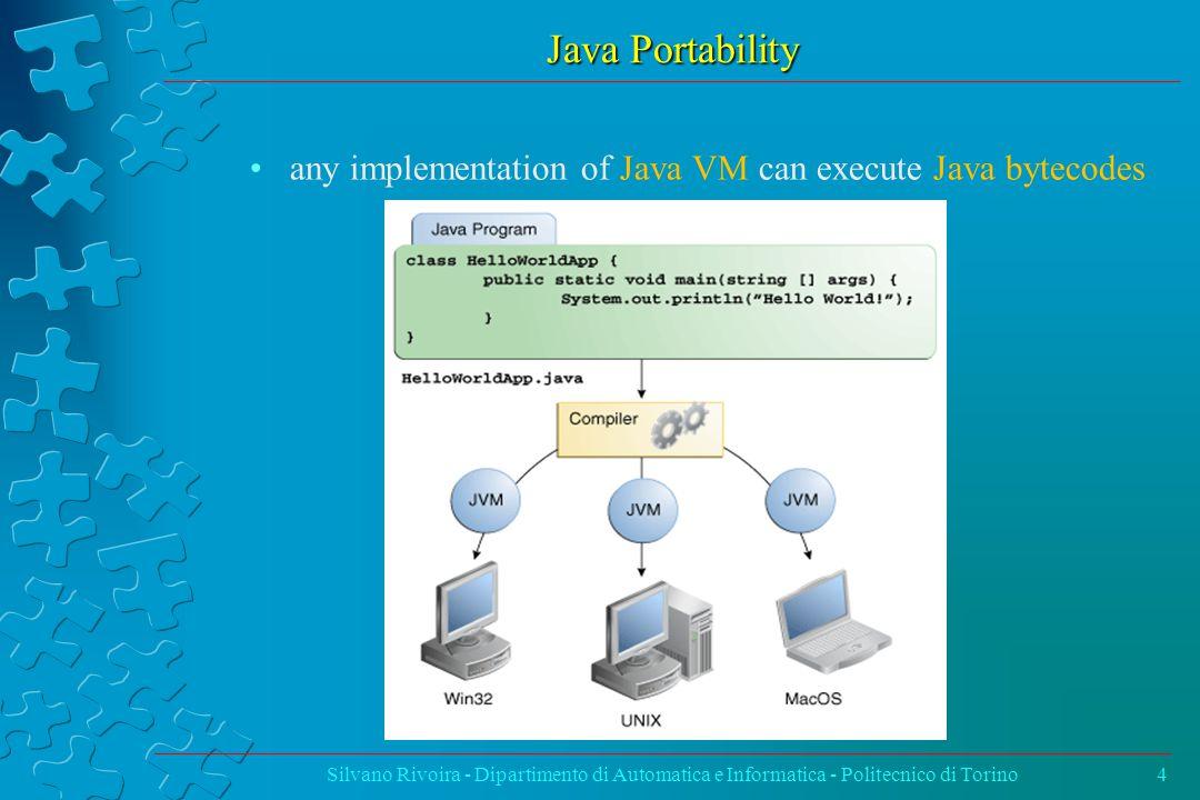 Java Portability Silvano Rivoira - Dipartimento di Automatica e Informatica - Politecnico di Torino4 any implementation of Java VM can execute Java by