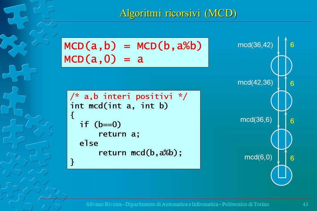 Algoritmi ricorsivi (MCD) Silvano Rivoira - Dipartimento di Automatica e Informatica - Politecnico di Torino43 /* a,b interi positivi */ int mcd(int a, int b) { if (b==0) return a; else return mcd(b,a%b); } MCD(a,b) = MCD(b,a%b) MCD(a,0) = a mcd(36,42) mcd(42,36) mcd(36,6) mcd(6,0) 6 6 6 6