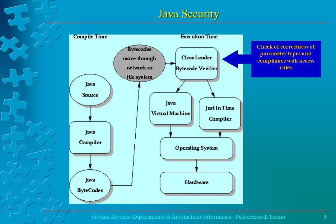 Java Security Silvano Rivoira - Dipartimento di Automatica e Informatica - Politecnico di Torino5 Check of correctness of parameter types and complian