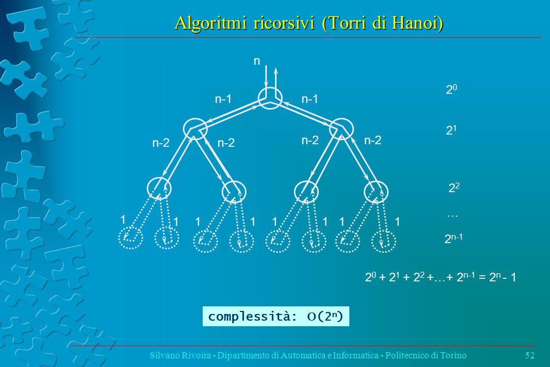 Algoritmi ricorsivi (Torri di Hanoi) Silvano Rivoira - Dipartimento di Automatica e Informatica - Politecnico di Torino52 n n-1 n-2 n-1 n-2 complessità:  (2 n ) 11111 1 11 2020 2121 2 2 n-1 … 2 0 + 2 1 + 2 2 +…+ 2 n-1 = 2 n - 1