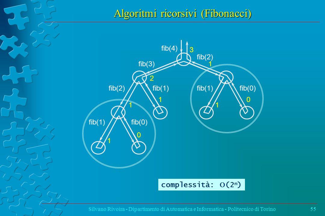 Algoritmi ricorsivi (Fibonacci) Silvano Rivoira - Dipartimento di Automatica e Informatica - Politecnico di Torino55 3 fib(4) 2 1 1 11 0 1 0 fib(3) fib(2) fib(1)fib(0) fib(2) fib(1)fib(0)fib(1) complessità:  (2 n )