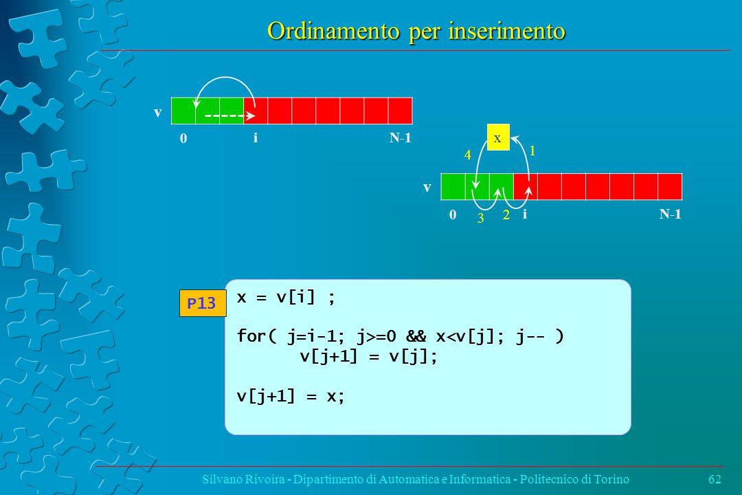 Ordinamento per inserimento Silvano Rivoira - Dipartimento di Automatica e Informatica - Politecnico di Torino62 x = v[i] ; for( j=i-1; j>=0 && x<v[j]; j-- ) v[j+1] = v[j]; v[j+1] = x; P13 v 0 N-1 i v 0 i x 1 3 2 4